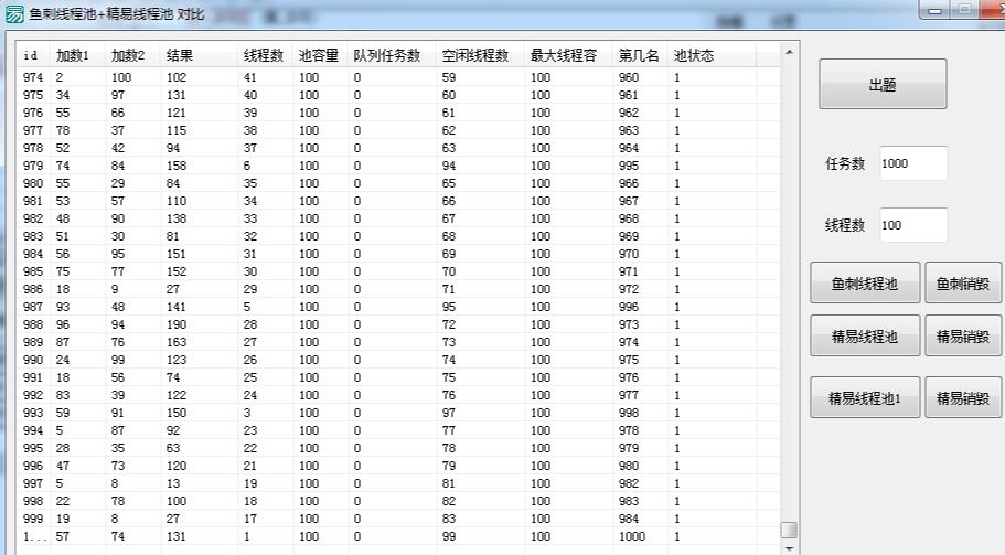 多线程写法(精易模块线程池和鱼刺模块线程池)