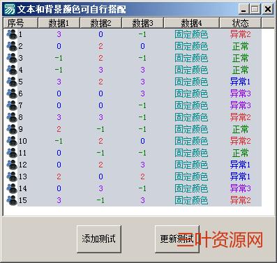 超级列表框列颜色设置源码